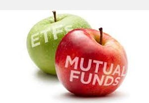 etfs apple